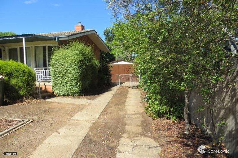 OpenAgent - 21 Agnew Street, Ainslie ACT 2602