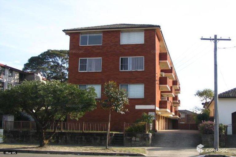 OpenAgent - 38 Maroubra Road, Maroubra NSW 2035