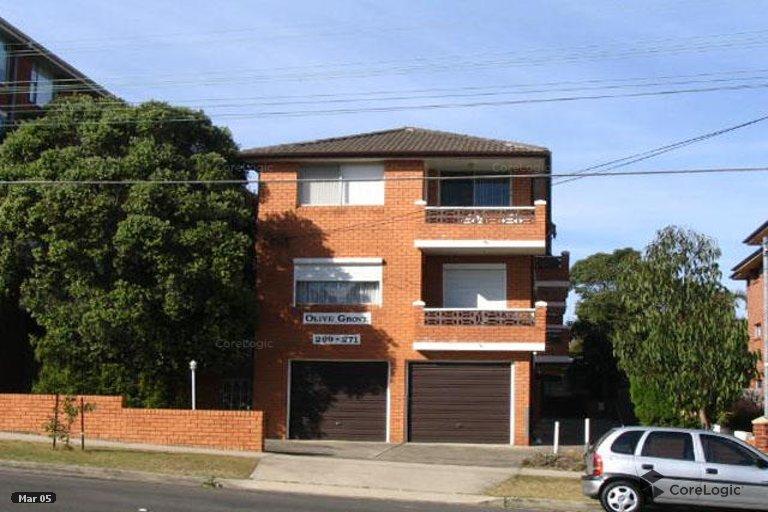 OpenAgent - 7/269-271 Maroubra Road, Maroubra NSW 2035