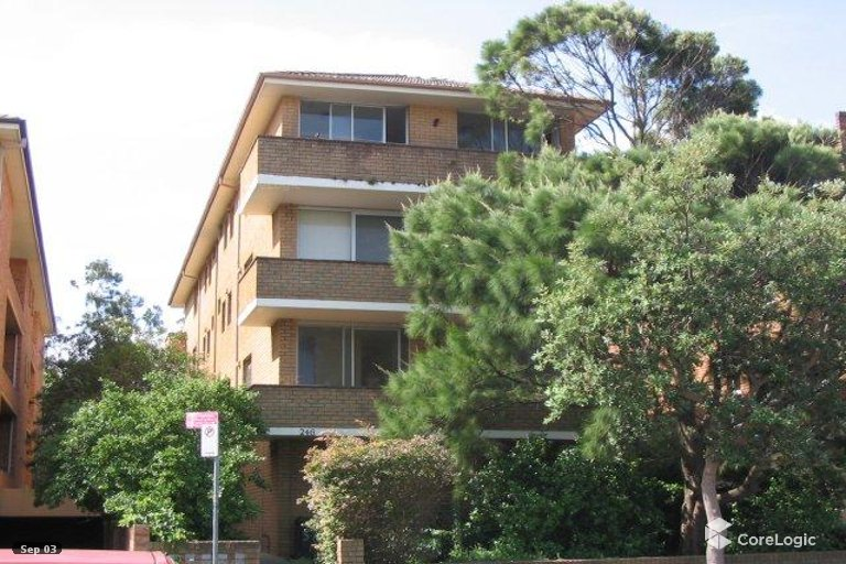 OpenAgent - 246 Bondi Road, Bondi NSW 2026