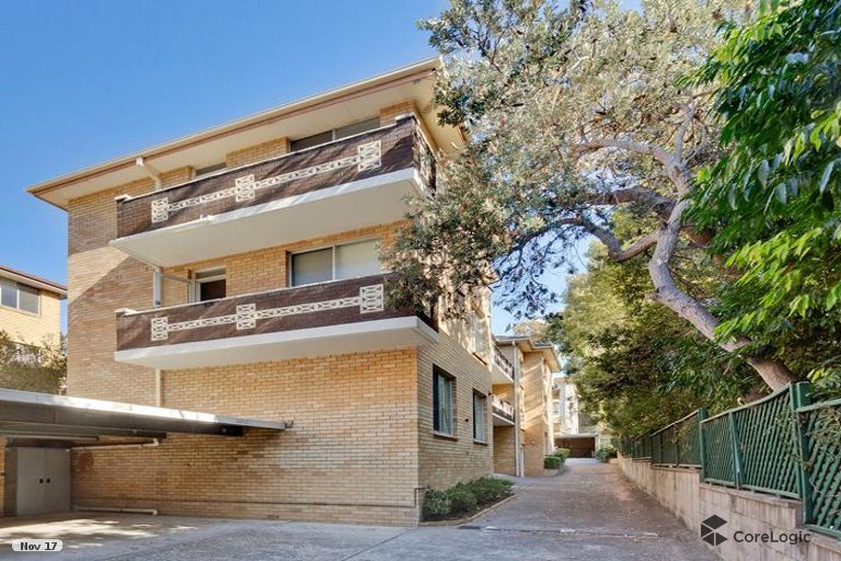 OpenAgent - 12/99 Pacific Parade, Dee Why NSW 2099