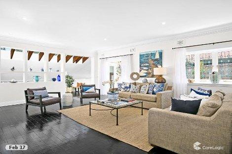 Bondi Junction Property Prices