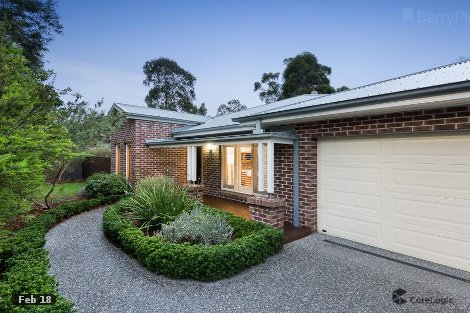 Property Prices Heathmont Vic