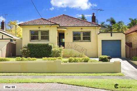1 14 16 hampden street beverly hills nsw 2209 sold prices for 8 robe terrace medindie