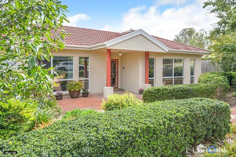 Help Me Sell My Property OpenAgent