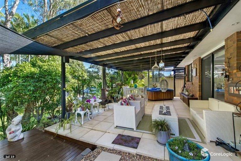 Property carousel