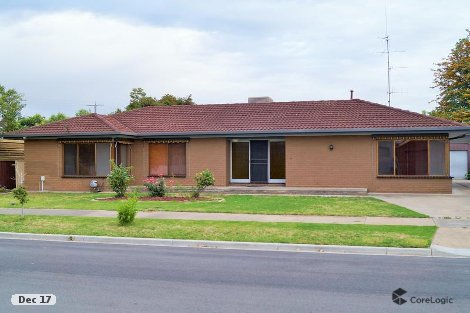 Find Real Estate Agents in Shepparton, 3630, Northern VIC, VIC - OpenAgent