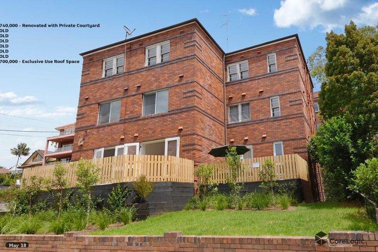 110 pitt street randwick nsw 2031 sold prices and statistics solutioingenieria Images